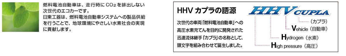 HHV_g1-2.png